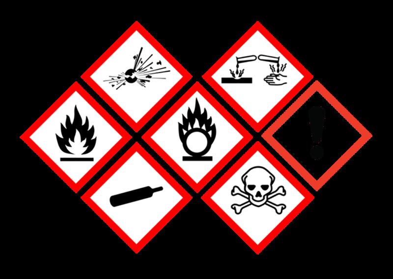 GHS simboli sostanze pericolose